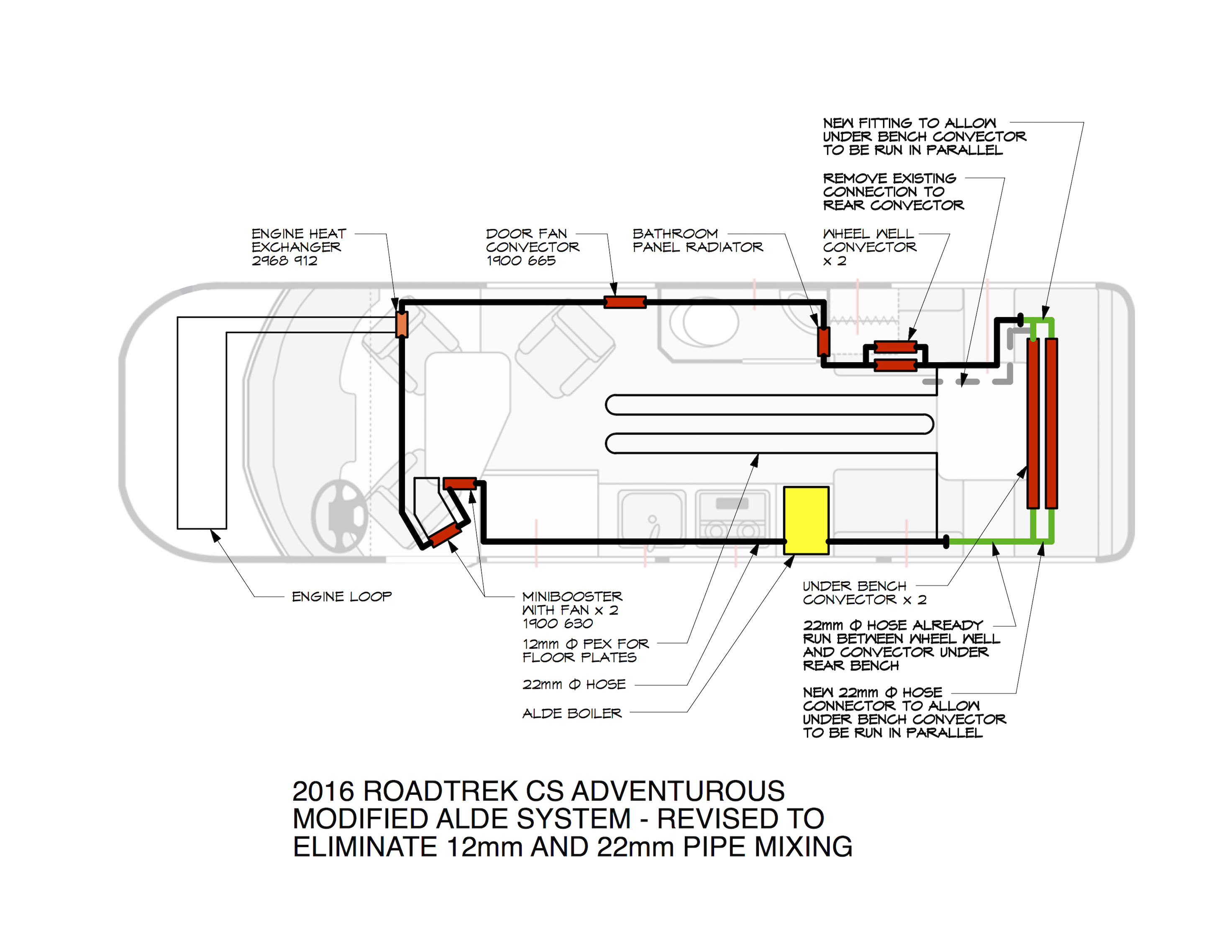 AldeSystemMod cbw class b warned roadtrek wiring diagram at panicattacktreatment.co